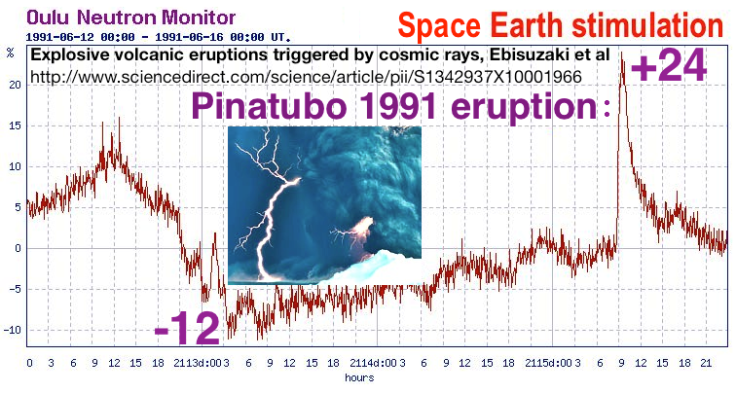 oulu Pinatubo 1991 -12-24 Ebisuzaki