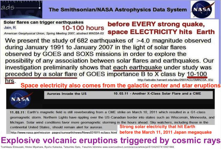 space electricity stimulates magma NASA Ebisuzaki